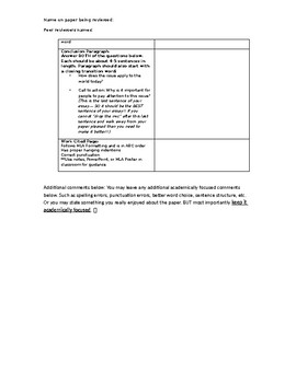 Peer Revision Worksheet for Argument/Solution Research Paper
