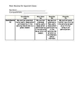 Peer Rubric For Spanish Class