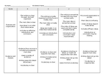 Peer Rubric for Information Essay