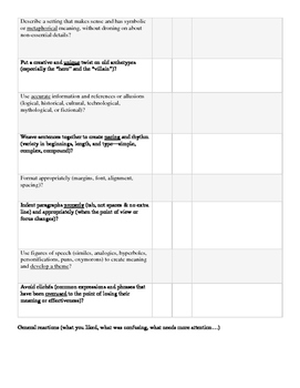 Peer-editing Form Writing Essays Revision Editing Proofreading
