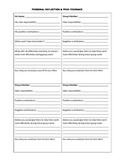 Peer feedback for group tasks