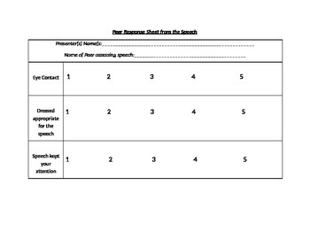 Peer feedback sheet on speeches!