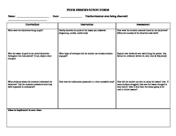 Peer observation form - PLC by Mike Sears | Teachers Pay Teachers