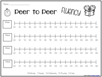 Peer to Peer Fluency