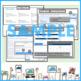 Peer Grade Feedback Online Platform www.Peergrade.io Guide