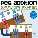 Peg Addition Facts to 10 - Commutative Properties