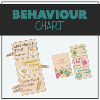 Peg Behaviour Chart - Breakfast Foods Theme