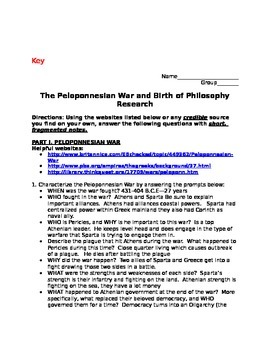 Peloponnese War and the Birth of Philosophy