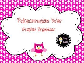 Peloponnesian War Graphic Organizer