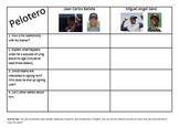 Pelotero: A Dominican Baseball Movie (Can Rent on Amazon)