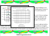 Distance Learning Pencil Forest- Conservation, Measurement,& Graphing Version II