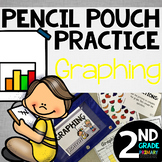 Pencil Pouch Practice {Graphing}