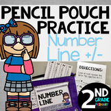 Pencil Pouch Practice {Number Line +/-}