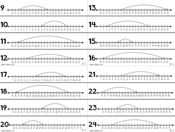 Pencil Pouch Practice {Number Line +/-}