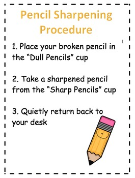 Pencil Sharpening Procedures