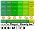 Pendulum/Spectrum Mood Meter (Grump Meter) EDITABLE!