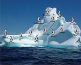 Penguin Attendance