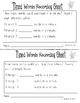 Penguin Fluency Kit