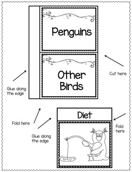 PENGUINS INTERACTIVE LAPBOOK: INFORMATIONAL TEXT With Templates and Resources