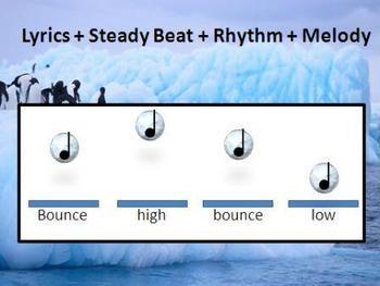 Penguin Songs - a Mi-So-La activity