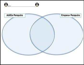Penguin Venn Diagram