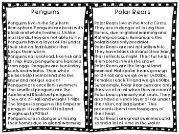 Penguin and Polar Bear- Compare Contrast