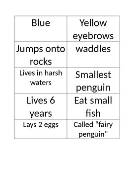 Penguin comparison