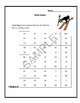 """""""Penguins"""" Common Core Aligned Math and Literacy Unit - SMARTBOARD EDITION"""