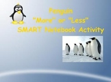 "Penguins ""More and Less"" Smartboard Activity"