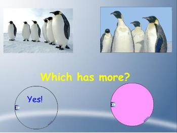 """Penguins """"More and Less"""" Smartboard Activity"""