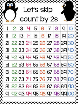 Penguins and Polka Dots: Grade 2 Core Maths Curriculum, Skip Counting to 100