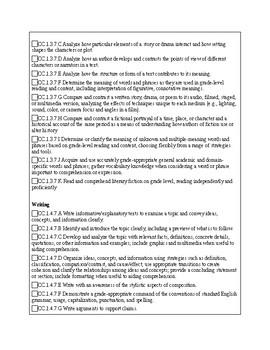 Pennsylvania Core ELA Grade 7 Unit Template
