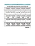 Pennsylvania Literature Keystone Conventions Rubric in Wor