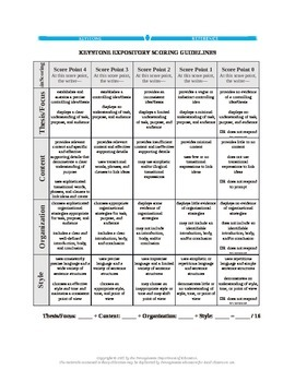 Pennsylvania Literature Keystone Expository Rubric in Word Format