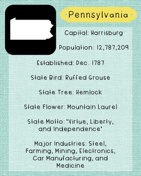 Pennsylvania State Facts and Symbols Class Decor, Government, Geography