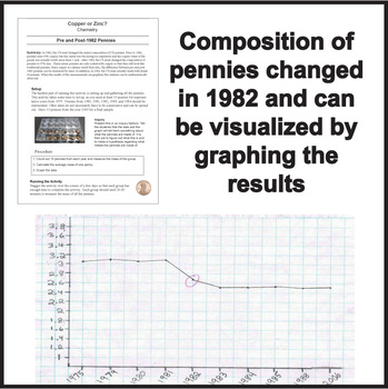 Measuring the Mass of pre and post 1982 Pennies