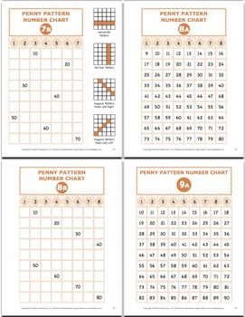 Penny Pattern Number Charts ~ Visual Aid for ALL Basic Operations
