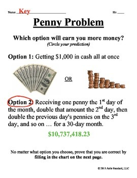 Penny Problem: Exponential Growth
