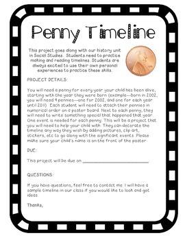 Penny Timeline