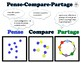 Pense-Compare-Partage / Think Pair Share in French