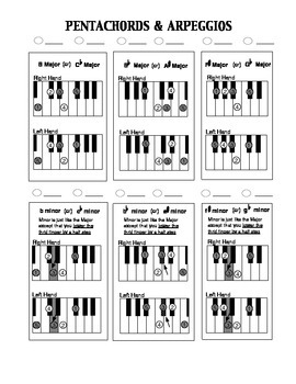 Pentachord & Arpeggio Keyboard Graphic