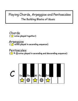 Pentascales, Chords and Arpeggios