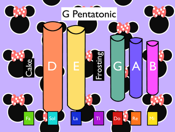"Pentatonic Posters Using Boomwhackers - ""Mickey & Minnie Mouse"""