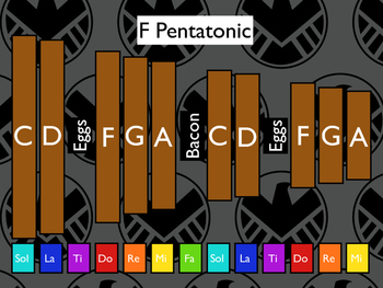 "Pentatonic Posters Using Orff Instruments -  ""Avengers"" Assemble"