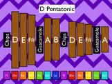 Pentatonic Posters Using Orff Instruments - Chevron