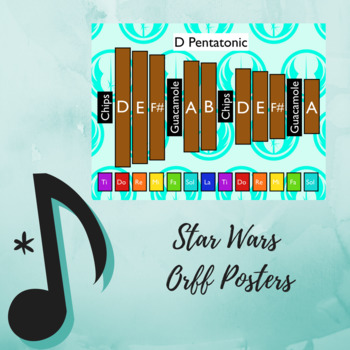 "Pentatonic Posters Using Orff Instruments - ""Star Wars"""