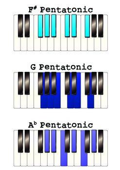 Pentatonic Scale Cards