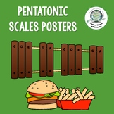Pentatonic Scale Posters and Handouts for Orff Instruments