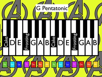 "Pentatonic Scales Keyboards - ""Avengers"" Assemble"