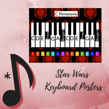 "Pentatonic Scales Keyboards - ""Star Wars"""